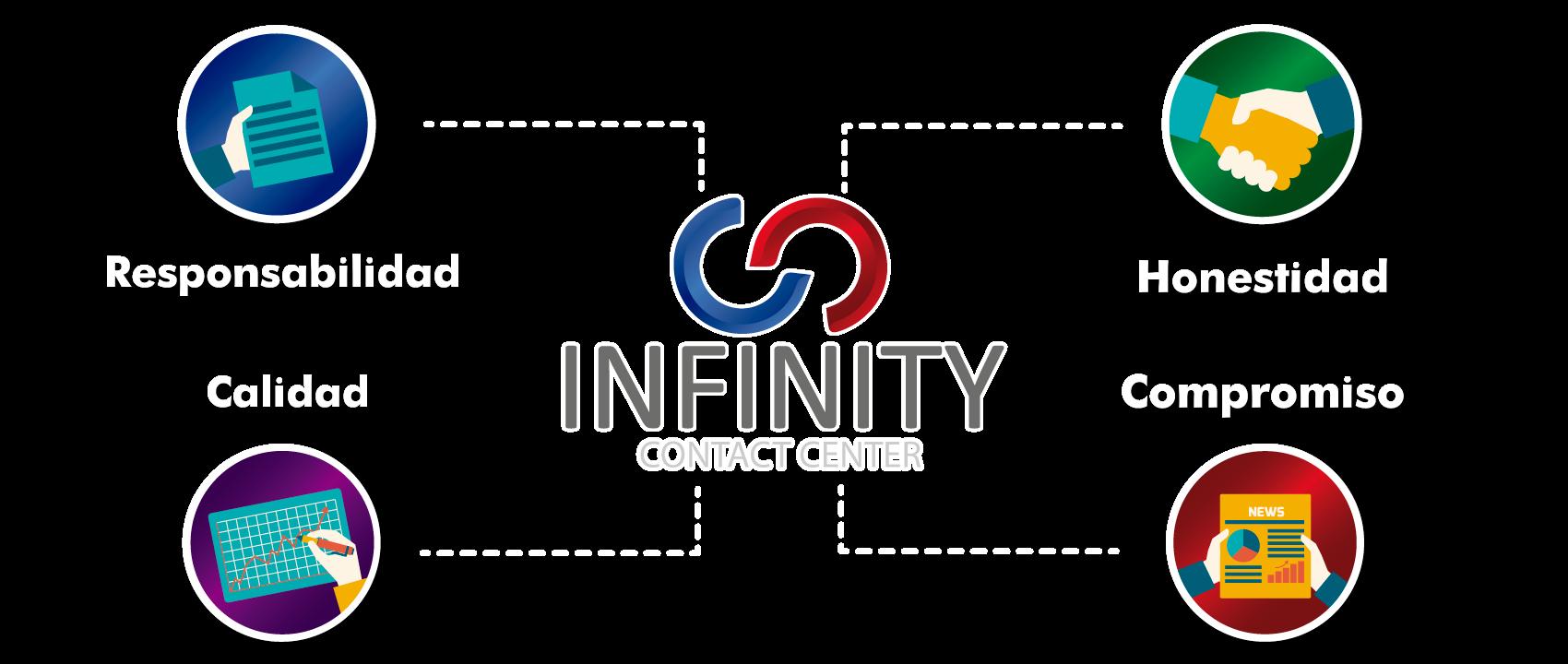 Infinity_Img_DOS